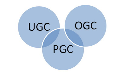 ucg-pgc-ogc